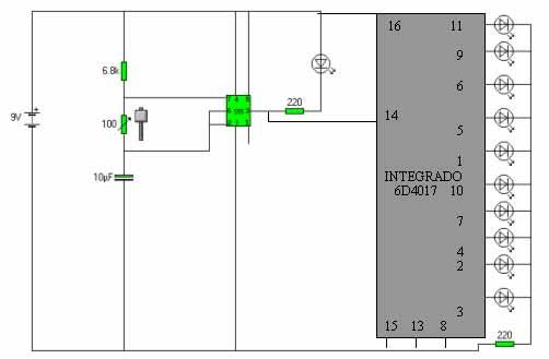 Representación Electrónica De Las Funciones Seno Y Coseno