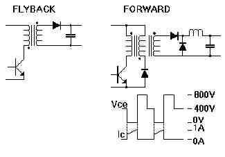 regulador Forward difiere del Flyback