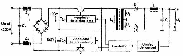circuito básico de un regulador de conmutación del primario