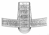 Entrehierro de un cabezal con entrehierro enfocado