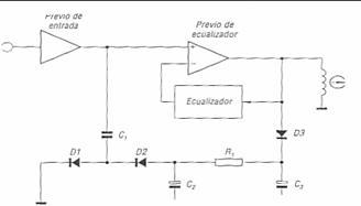 Control automático del nivel de grabación con diodos