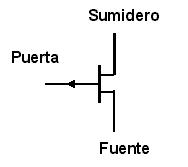 Símbolos gráficos para un FET de canal N