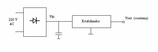 amplificador de horizontal a vertical
