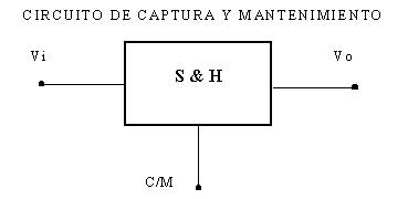 Circuitos de captura y mantenimiento (S/H:Sample and Hold)